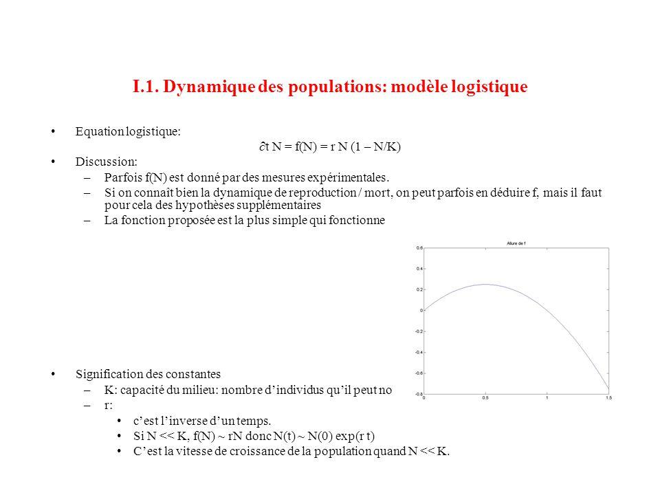 I.1. Dynamique des populations: modèle logistique •Equation logistique: ∂t N = f(N) = r N (1 – N/K) •Discussion: –Parfois f(N) est donné par des mesur