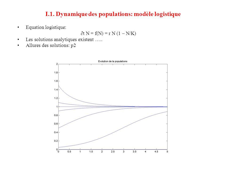 I.1. Dynamique des populations: modèle logistique •Equation logistique: ∂t N = f(N) = r N (1 – N/K) •Les solutions analytiques existent ….. •Allures d