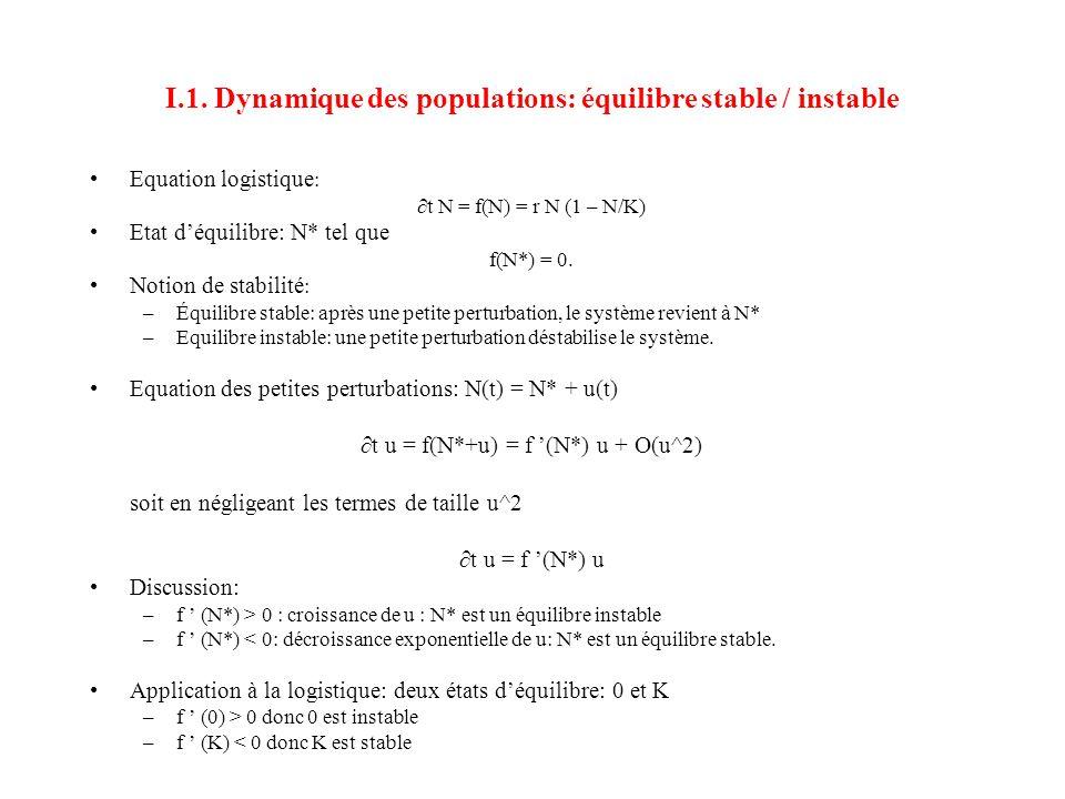 I.1. Dynamique des populations: équilibre stable / instable •Equation logistique : ∂t N = f(N) = r N (1 – N/K) •Etat d'équilibre: N* tel que f(N*) = 0
