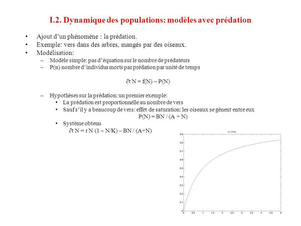 I.2. Dynamique des populations: modèles avec prédation •Ajout d'un phénomène : la prédation. •Exemple: vers dans des arbres, mangés par des oiseaux. •