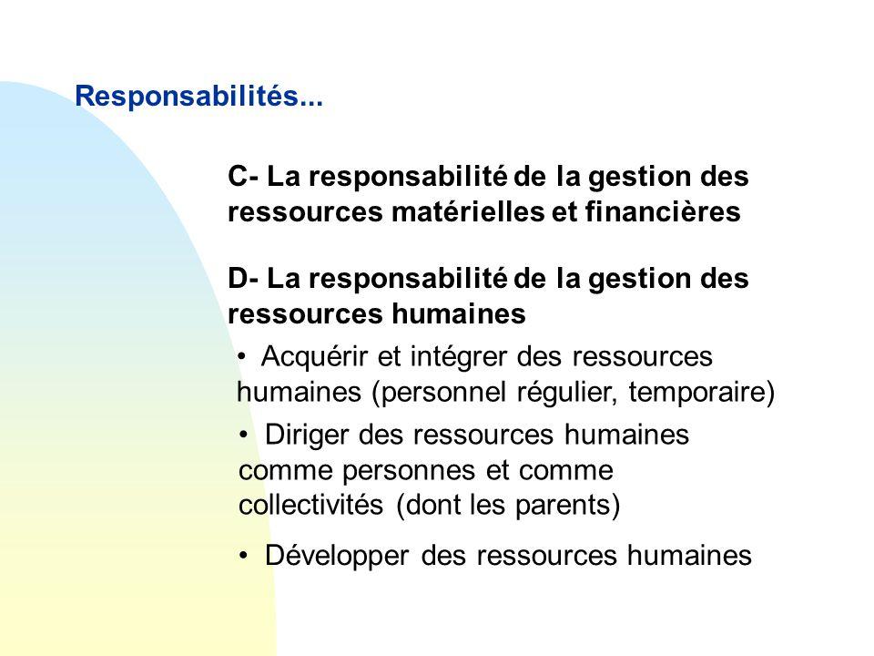 Responsabilités... C- La responsabilité de la gestion des ressources matérielles et financières D- La responsabilité de la gestion des ressources huma
