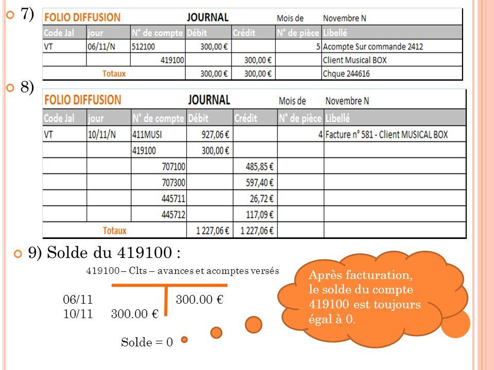 8) 7) 9) Solde du 419100 : 419100 – Clts – avances et acomptes versés 06/11 300.00 € 10/11 300.00 € Solde = 0 Après facturation, le solde du compte 41
