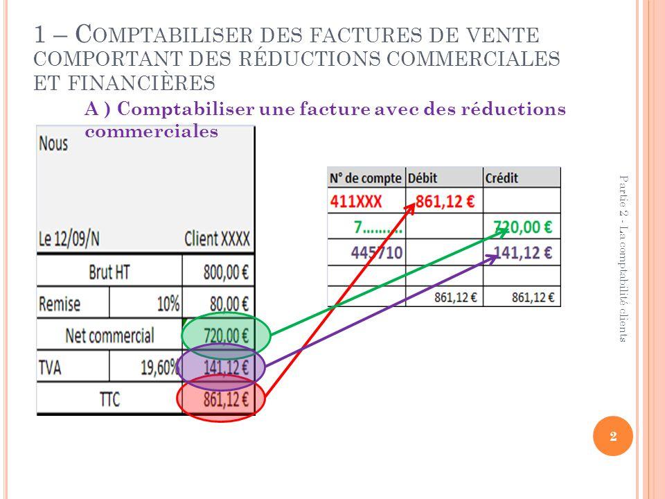 2 Partie 2 - La comptabilité clients 1 – C OMPTABILISER DES FACTURES DE VENTE COMPORTANT DES RÉDUCTIONS COMMERCIALES ET FINANCIÈRES A ) Comptabiliser