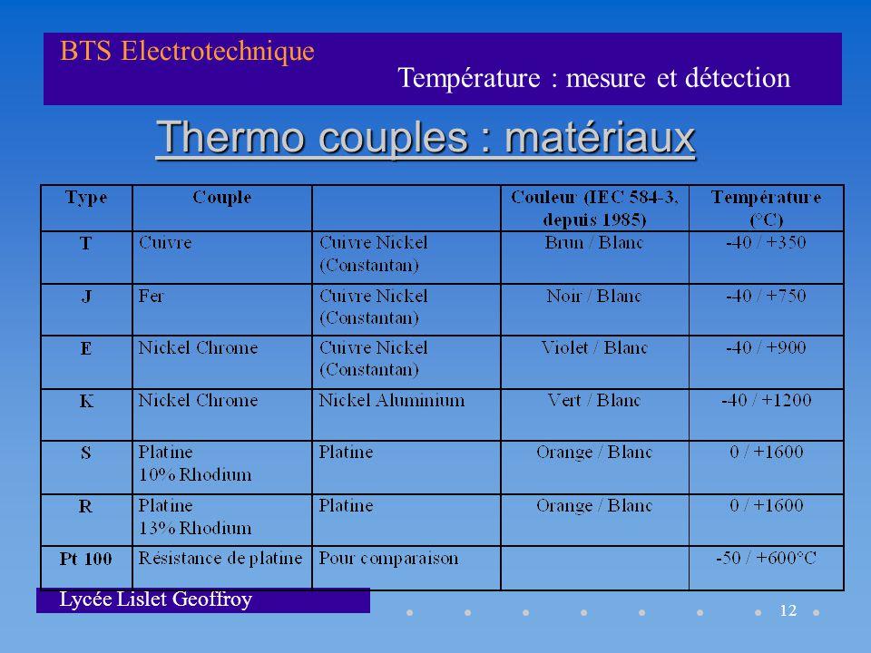 Température : mesure et détection BTS Electrotechnique Lycée Lislet Geoffroy 12 Thermo couples : matériaux
