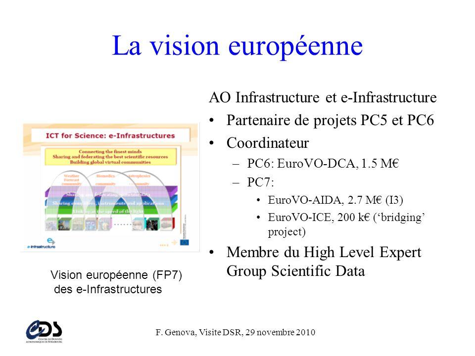 F. Genova, Visite DSR, 29 novembre 2010 La vision européenne AO Infrastructure et e-Infrastructure •Partenaire de projets PC5 et PC6 •Coordinateur –PC