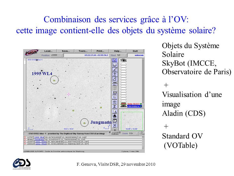 F. Genova, Visite DSR, 29 novembre 2010 Jungmann 1995 WL4 Objets du Système Solaire SkyBot (IMCCE, Observatoire de Paris) + Visualisation d'une image