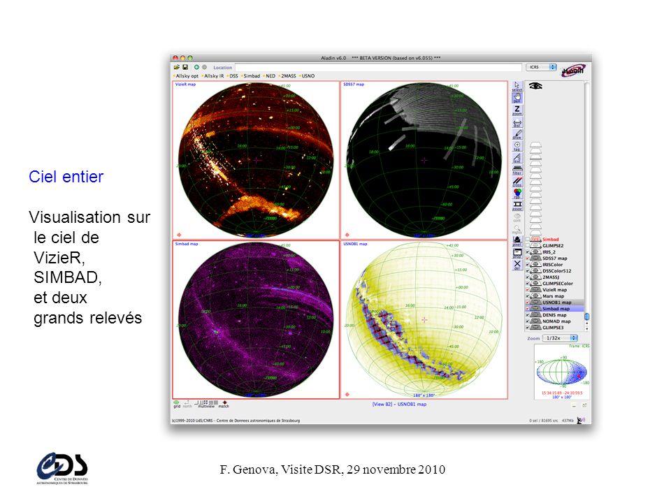 Ciel entier Visualisation sur le ciel de VizieR, SIMBAD, et deux grands relevés