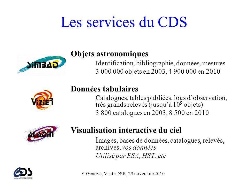 F. Genova, Visite DSR, 29 novembre 2010 Les services du CDS Objets astronomiques Identification, bibliographie, données, mesures 3 000 000 objets en 2