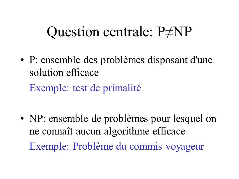 Question centrale: P≠NP •P: ensemble des problèmes disposant d'une solution efficace Exemple: test de primalité •NP: ensemble de problèmes pour lesque