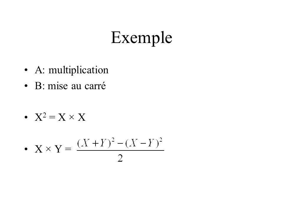 Exemple •A: multiplication •B: mise au carré •X 2 = X × X •X × Y =