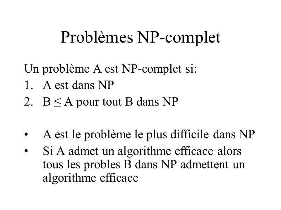 Problèmes NP-complet Un problème A est NP-complet si: 1.A est dans NP 2.B ≤ A pour tout B dans NP •A est le problème le plus difficile dans NP •Si A a