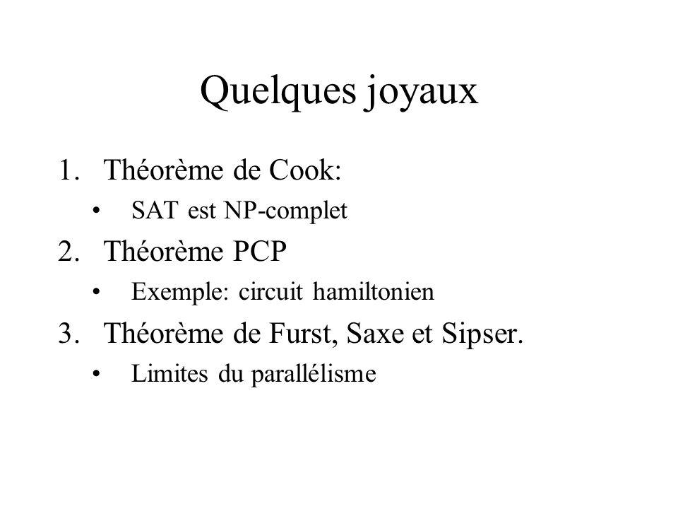 Quelques joyaux 1.Théorème de Cook: •SAT est NP-complet 2.Théorème PCP •Exemple: circuit hamiltonien 3.Théorème de Furst, Saxe et Sipser. •Limites du