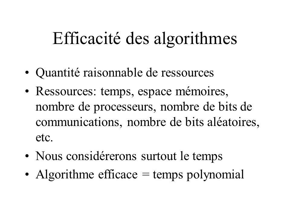 Efficacité des algorithmes •Quantité raisonnable de ressources •Ressources: temps, espace mémoires, nombre de processeurs, nombre de bits de communica