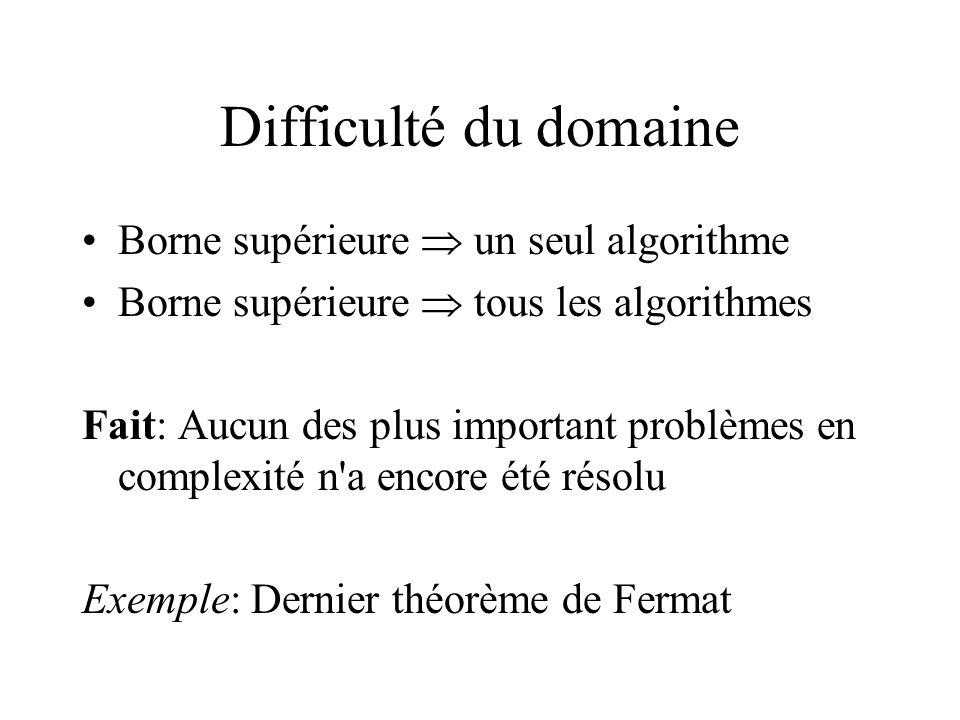 Difficulté du domaine •Borne supérieure  un seul algorithme •Borne supérieure  tous les algorithmes Fait: Aucun des plus important problèmes en comp