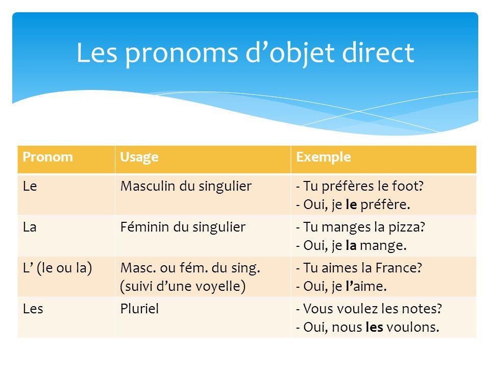 Les pronoms d'objet direct PronomUsageExemple LeMasculin du singulier- Tu préfères le foot? - Oui, je le préfère. LaFéminin du singulier- Tu manges la