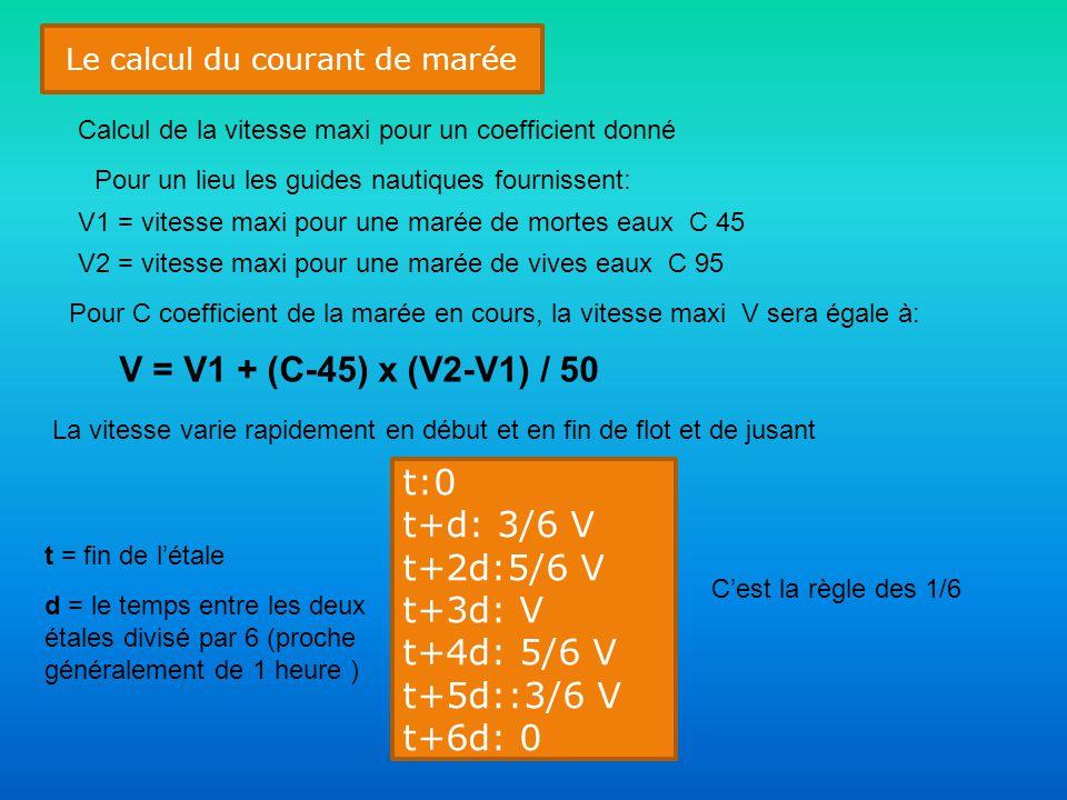 Le calcul du courant de marée Calcul de la vitesse maxi pour un coefficient donné Pour un lieu les guides nautiques fournissent: V1 = vitesse maxi pour une marée de mortes eaux C 45 V2 = vitesse maxi pour une marée de vives eaux C 95 Pour C coefficient de la marée en cours, la vitesse maxi V sera égale à: V = V1 + (C-45) x (V2-V1) / 50 La vitesse varie rapidement en début et en fin de flot et de jusant t = fin de l'étale d = le temps entre les deux étales divisé par 6 (proche généralement de 1 heure ) t:0 t+d: 3/6 V t+2d:5/6 V t+3d: V t+4d: 5/6 V t+5d::3/6 V t+6d: 0 C'est la règle des 1/6