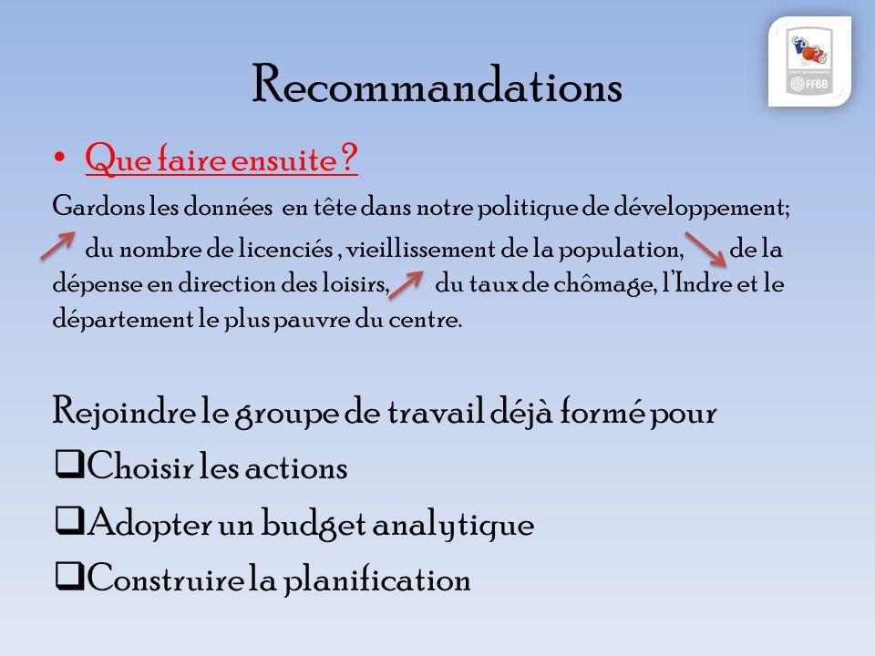 Recommandations • Que faire ensuite ? Gardons les données en tête dans notre politique de développement; du nombre de licenciés, vieillissement de la
