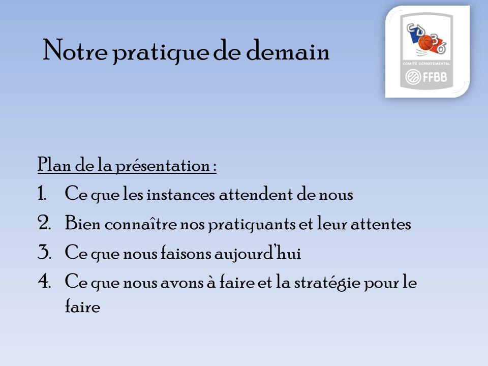 Notre pratique de demain Plan de la présentation : 1.Ce que les instances attendent de nous 2.Bien connaître nos pratiquants et leur attentes 3.Ce que nous faisons aujourd'hui 4.Ce que nous avons à faire et la stratégie pour le faire