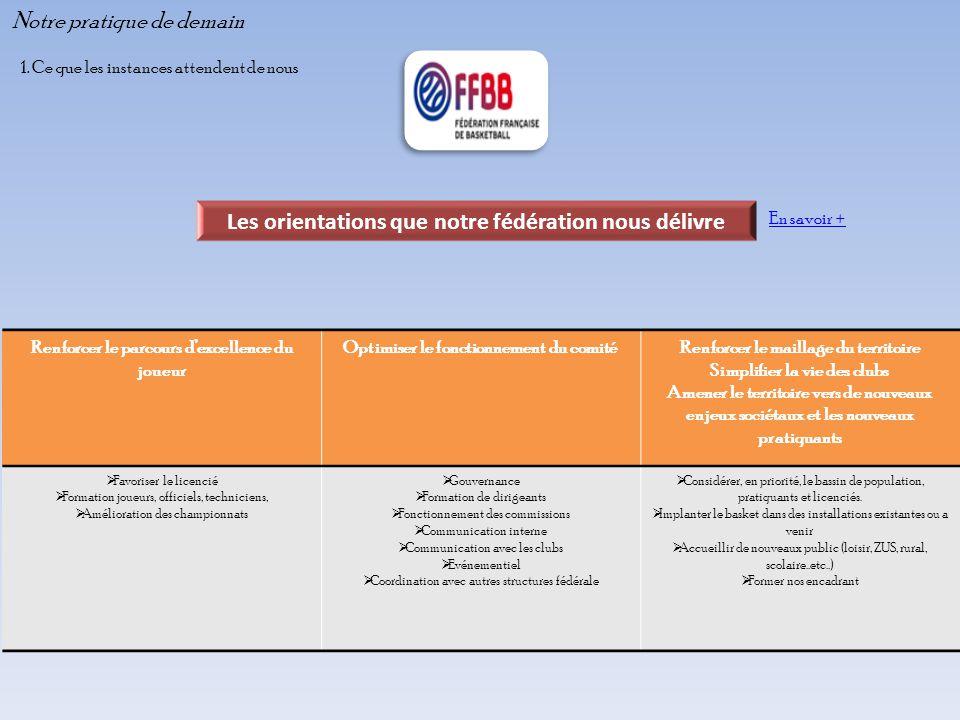 Les orientations que notre fédération nous délivre Renforcer le parcours d'excellence du joueur Optimiser le fonctionnement du comitéRenforcer le mail