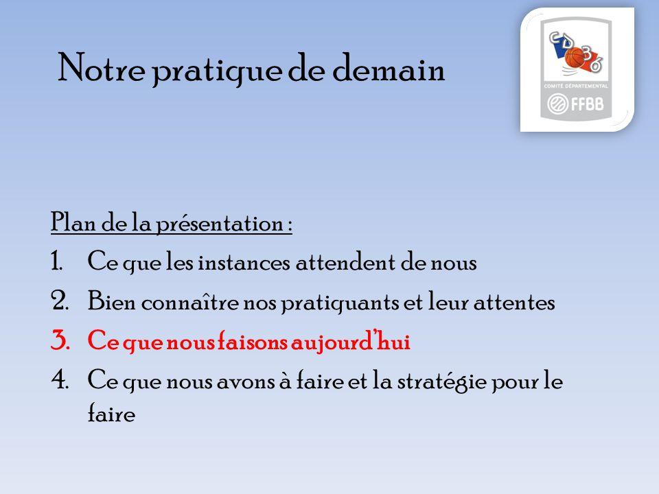 Plan de la présentation : 1.Ce que les instances attendent de nous 2.Bien connaître nos pratiquants et leur attentes 3.Ce que nous faisons aujourd'hui