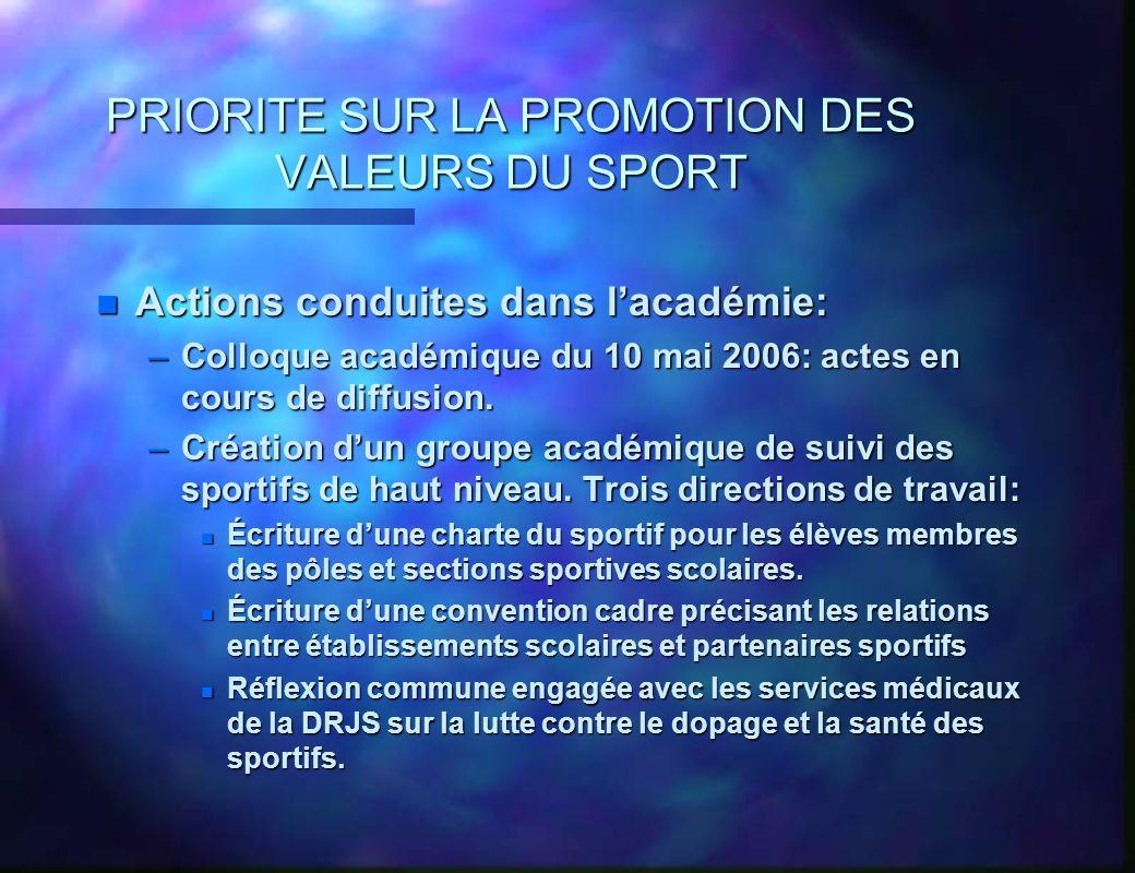 PRIORITE SUR LA PROMOTION DES VALEURS DU SPORT n Actions conduites dans l'académie: –Inscription au plan de formation 2007 d'une action institutionnelle à l'intention des responsables des pôles ou des sections sportives scolaires, sur la promotion des valeurs du sport auprès de leurs élèves.