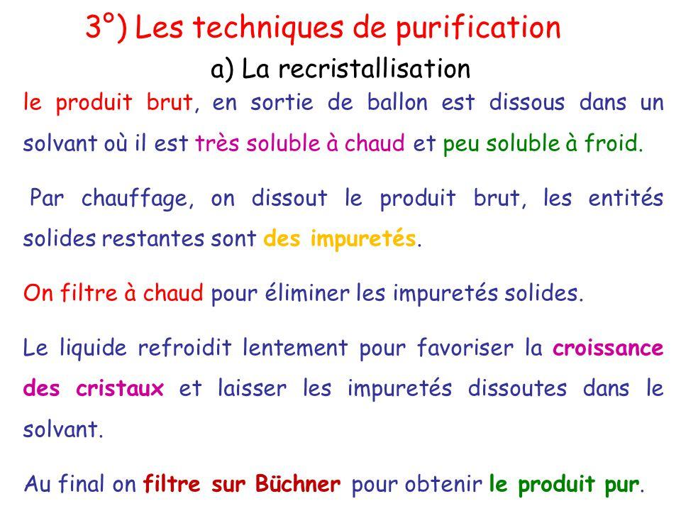 le produit brut, en sortie de ballon est dissous dans un solvant où il est très soluble à chaud et peu soluble à froid. Par chauffage, on dissout le p