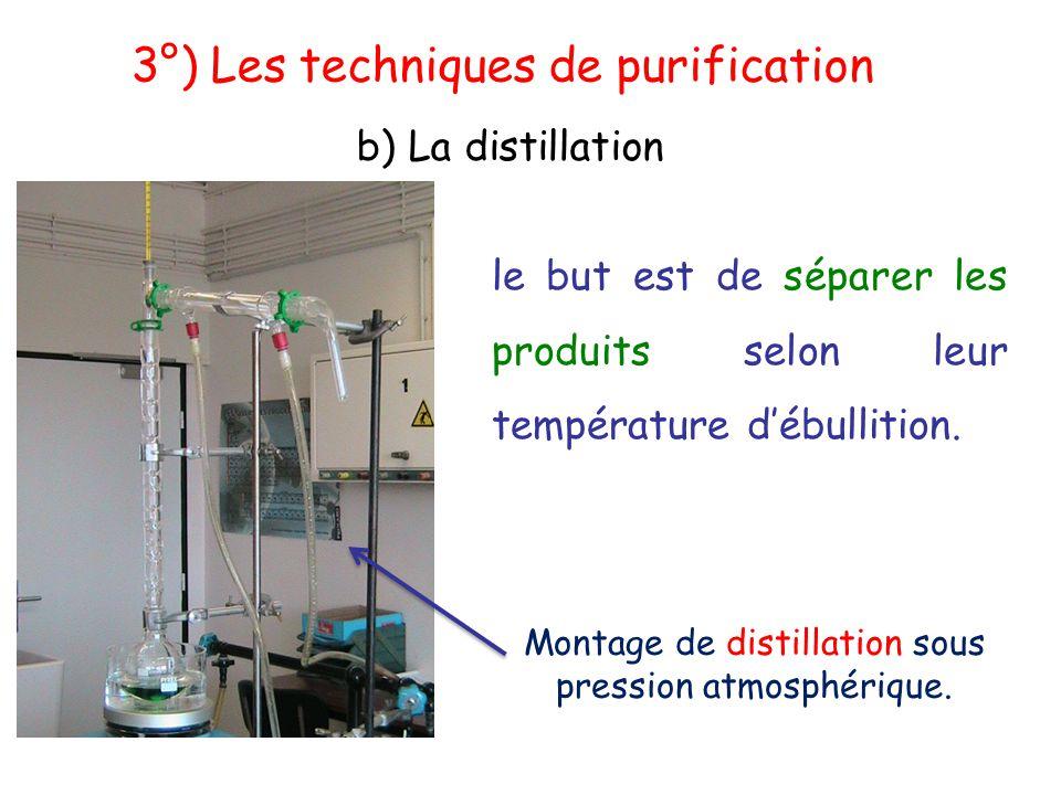 Montage de distillation sous pression atmosphérique. le but est de séparer les produits selon leur température d'ébullition. 3°) Les techniques de pur