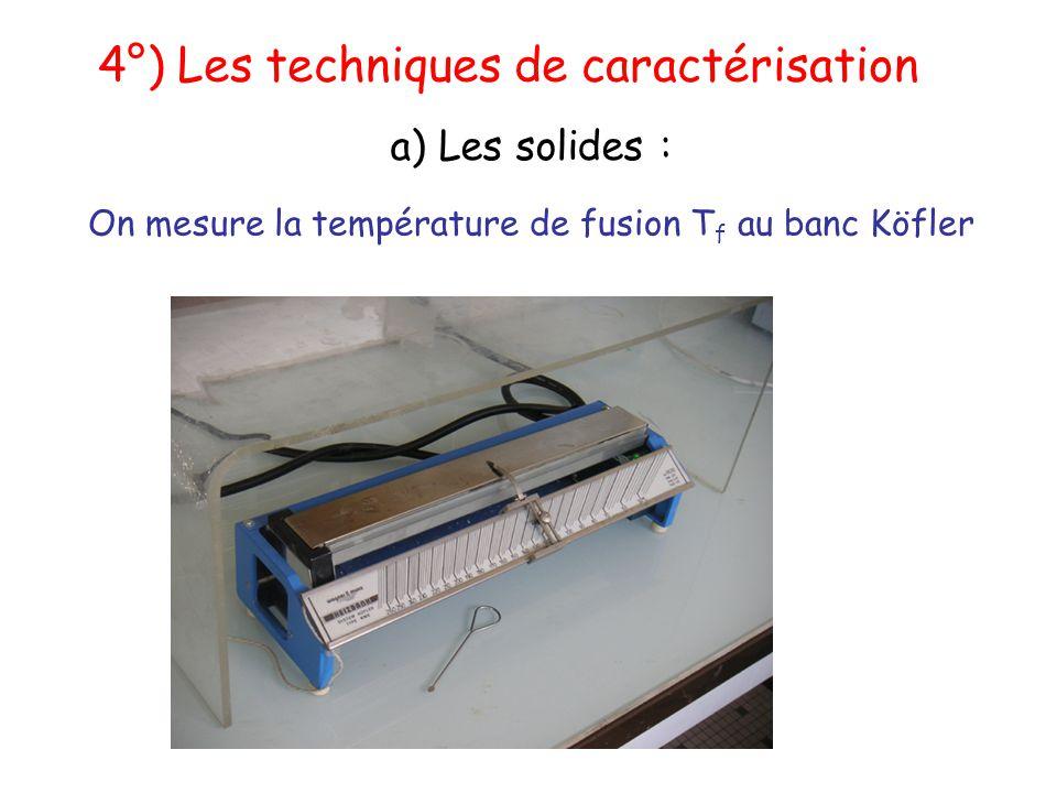 On mesure la température de fusion T f au banc Köfler 4°) Les techniques de caractérisation a) Les solides :