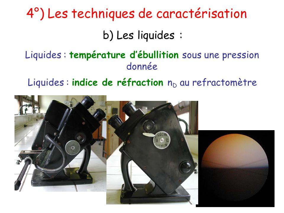 Liquides : indice de réfraction n D au refractomètre Liquides : température d'ébullition sous une pression donnée 4°) Les techniques de caractérisatio