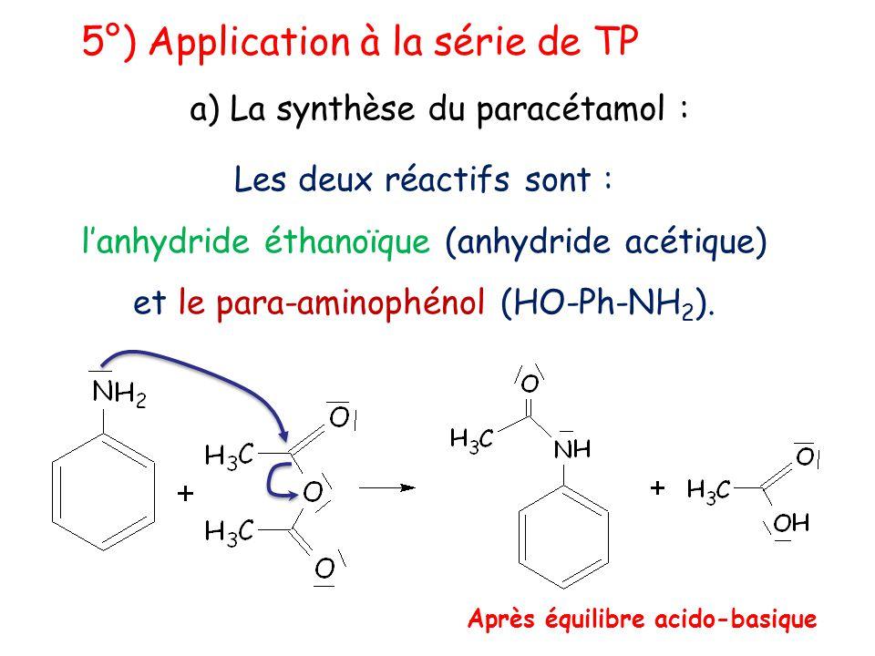 5°) Application à la série de TP a) La synthèse du paracétamol : Les deux réactifs sont : l'anhydride éthanoïque (anhydride acétique) et le para-amino