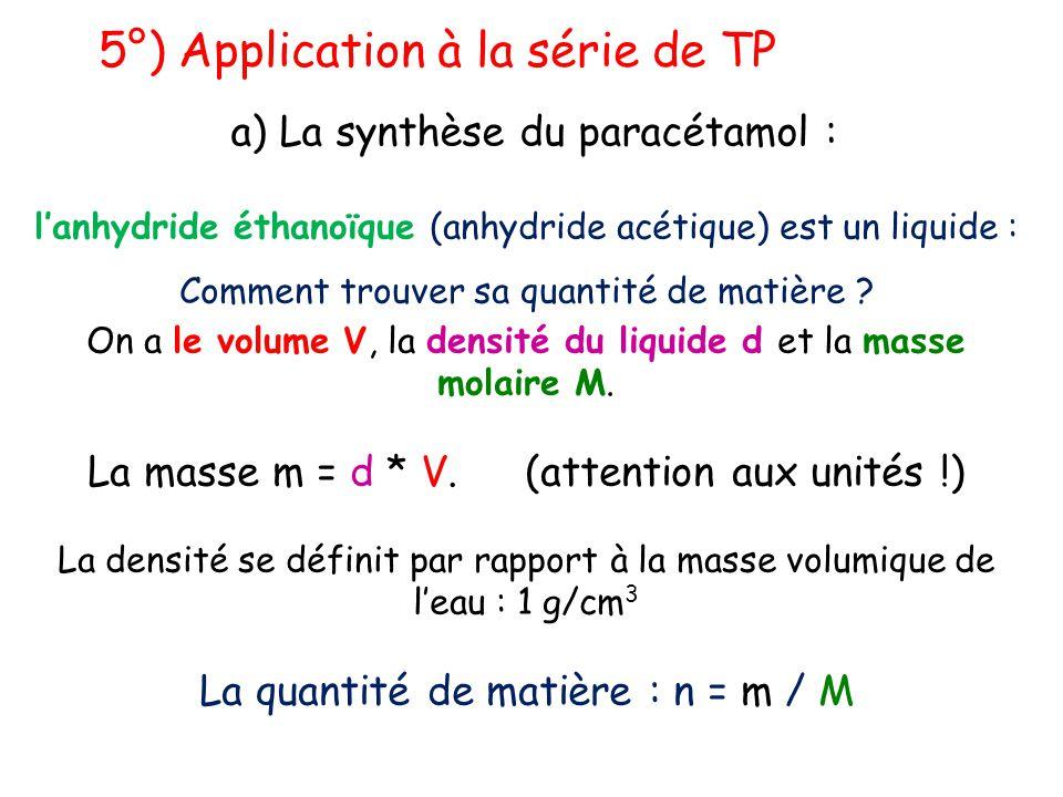 5°) Application à la série de TP a) La synthèse du paracétamol : l'anhydride éthanoïque (anhydride acétique) est un liquide : Comment trouver sa quant