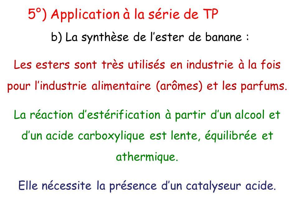 5°) Application à la série de TP b) La synthèse de l'ester de banane : Les esters sont très utilisés en industrie à la fois pour l'industrie alimentai