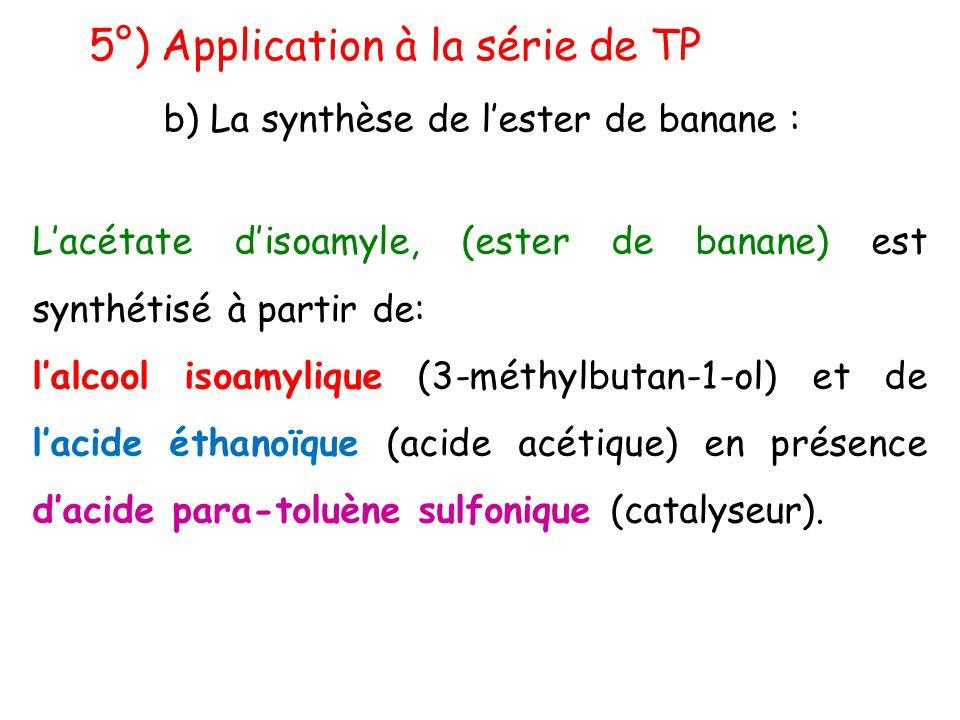 5°) Application à la série de TP b) La synthèse de l'ester de banane : L'acétate d'isoamyle, (ester de banane) est synthétisé à partir de: l'alcool is
