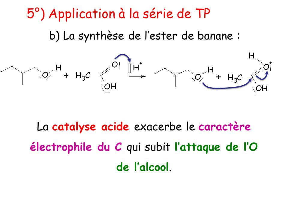 5°) Application à la série de TP b) La synthèse de l'ester de banane : La catalyse acide exacerbe le caractère électrophile du C qui subit l'attaque d