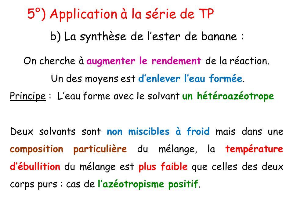 5°) Application à la série de TP b) La synthèse de l'ester de banane : On cherche à augmenter le rendement de la réaction. Un des moyens est d'enlever