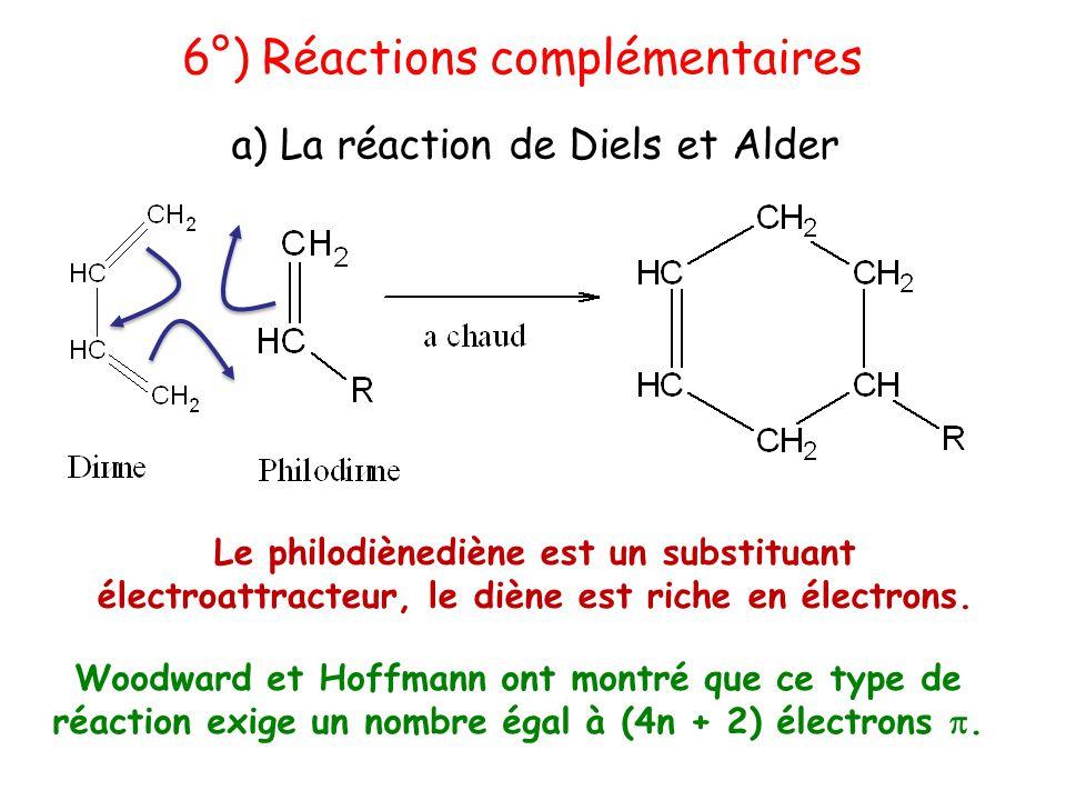 Le philodiènediène est un substituant électroattracteur, le diène est riche en électrons. Woodward et Hoffmann ont montré que ce type de réaction exig