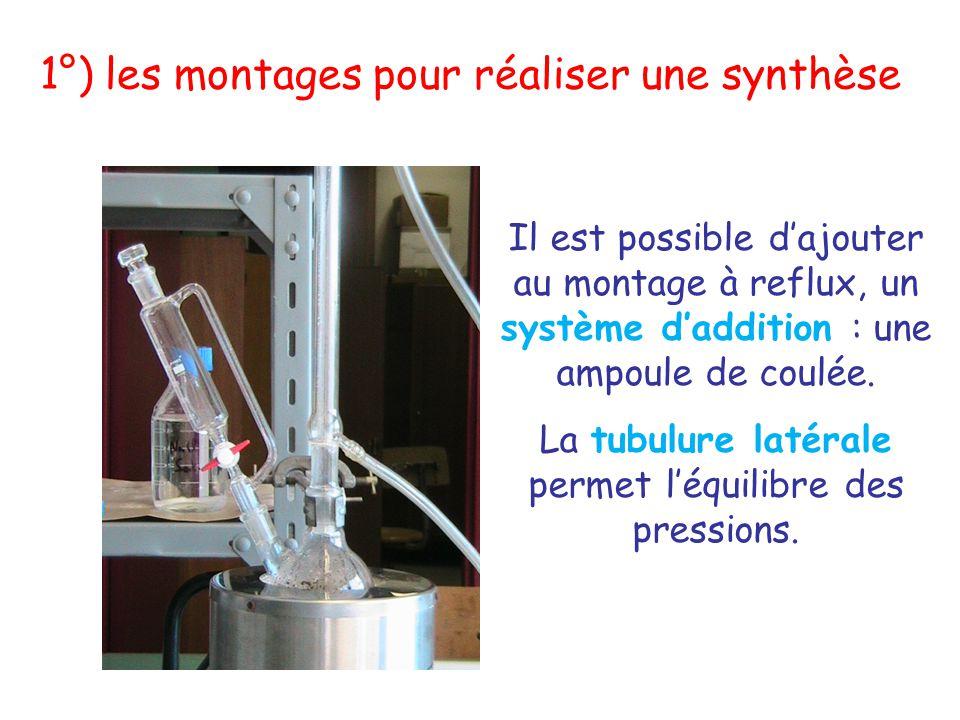 Il est possible d'ajouter au montage à reflux, un système d'addition : une ampoule de coulée. La tubulure latérale permet l'équilibre des pressions. 1