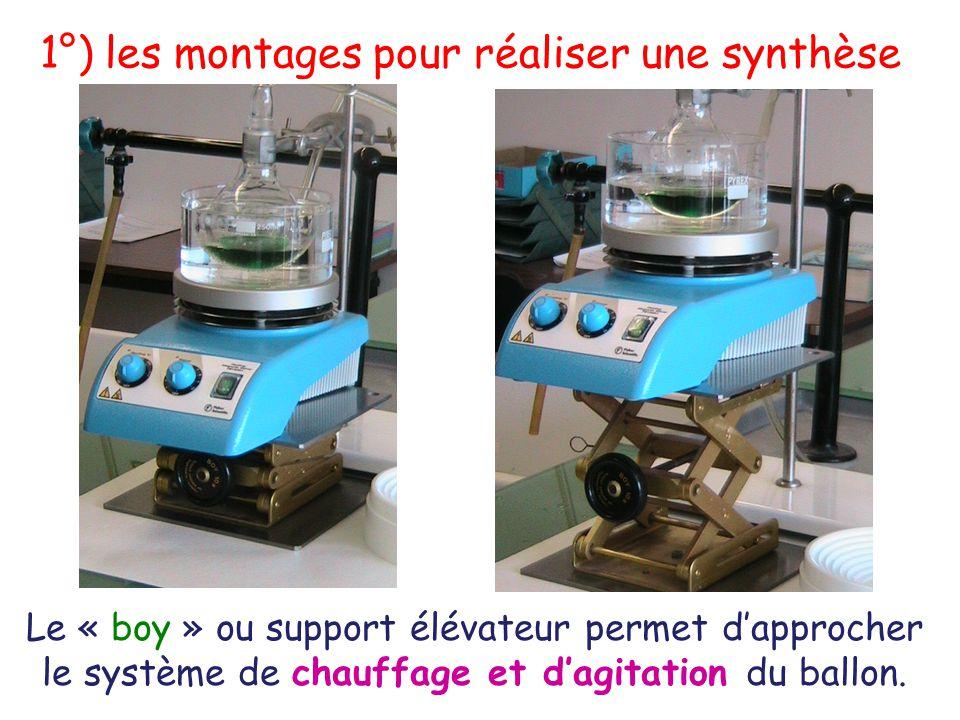 2°) Les techniques de séparation solide brut La filtration sur Büchner
