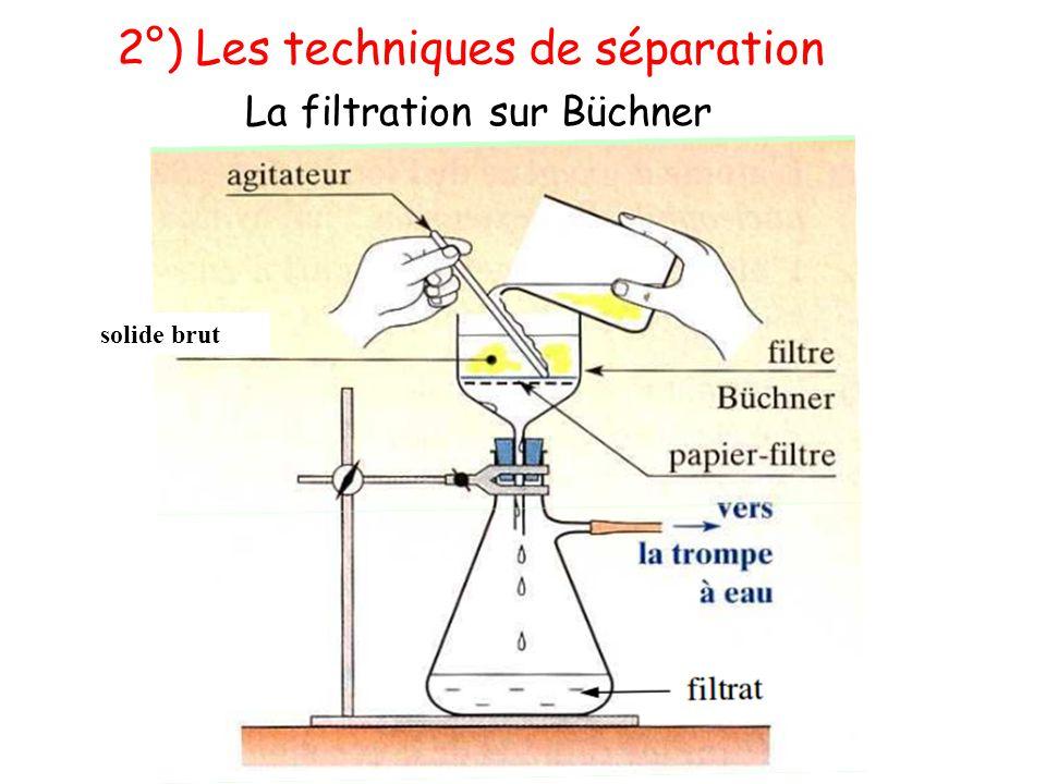Extractions : faire passer un composé d'une phase aqueuse vers une phase organique à l'aide d'un solvant non ou peu miscible à l'eau.