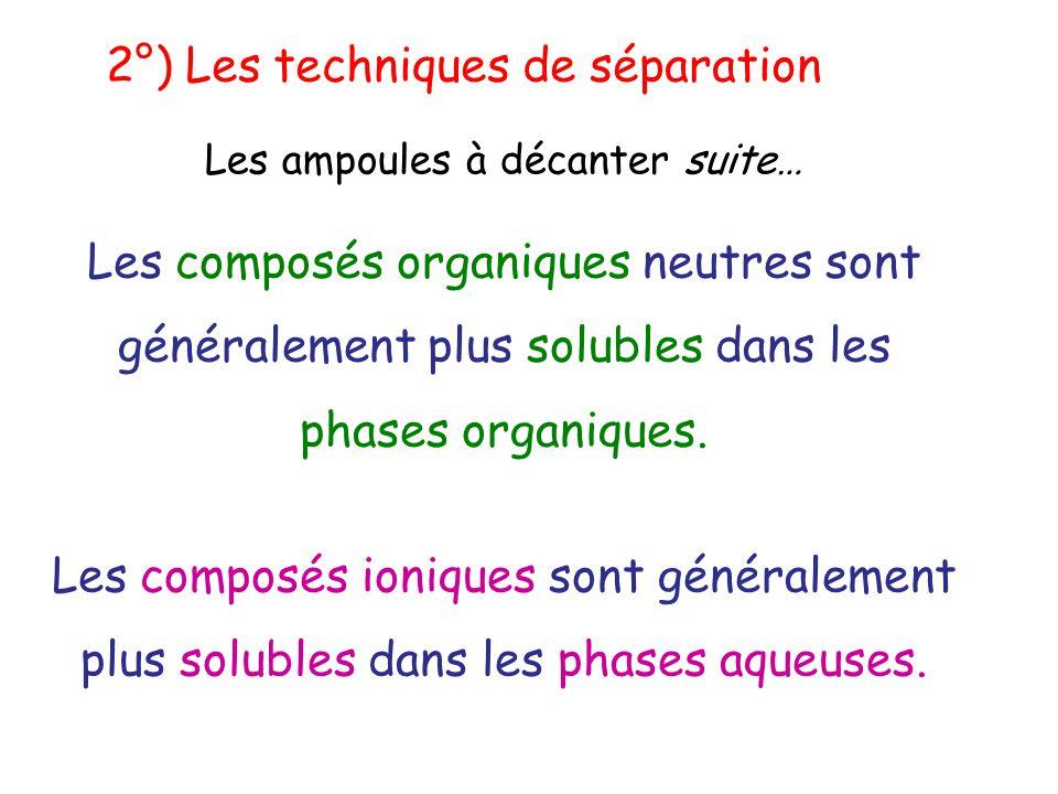 Les composés organiques neutres sont généralement plus solubles dans les phases organiques. Les composés ioniques sont généralement plus solubles dans