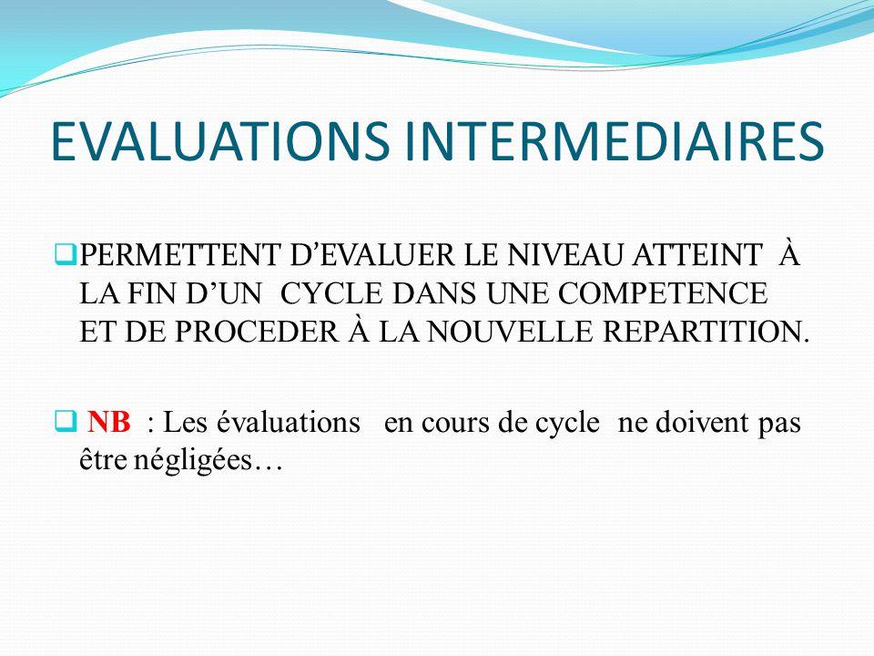 EVALUATIONS INTERMEDIAIRES  PERMETTENT D'EVALUER LE NIVEAU ATTEINT À LA FIN D'UN CYCLE DANS UNE COMPETENCE ET DE PROCEDER À LA NOUVELLE REPARTITION.