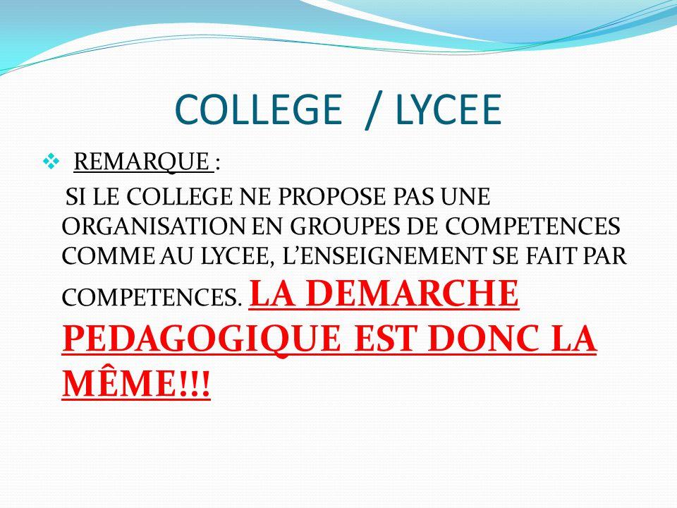COLLEGE / LYCEE  REMARQUE : SI LE COLLEGE NE PROPOSE PAS UNE ORGANISATION EN GROUPES DE COMPETENCES COMME AU LYCEE, L'ENSEIGNEMENT SE FAIT PAR COMPET