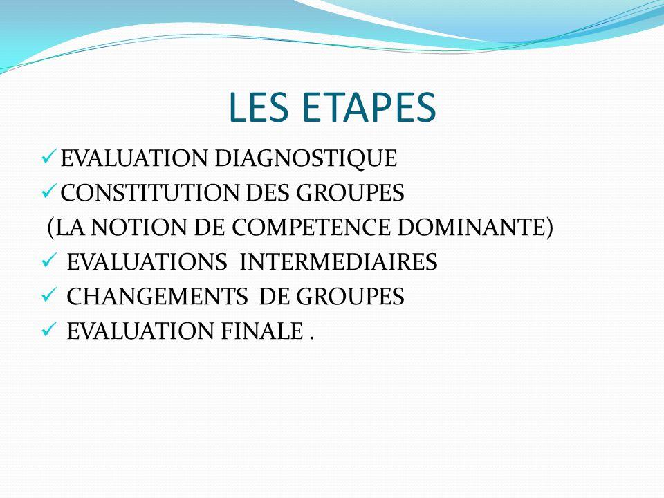 LES ETAPES  EVALUATION DIAGNOSTIQUE  CONSTITUTION DES GROUPES (LA NOTION DE COMPETENCE DOMINANTE)  EVALUATIONS INTERMEDIAIRES  CHANGEMENTS DE GROU