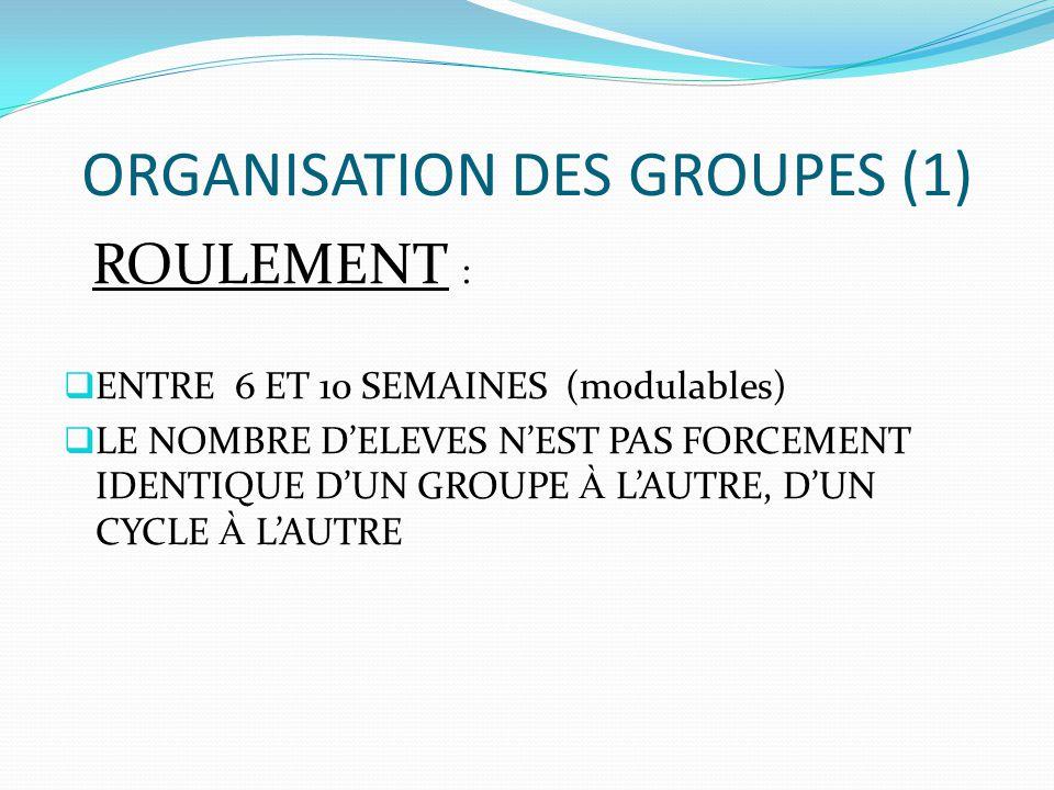 ORGANISATION DES GROUPES (1) ROULEMENT :  ENTRE 6 ET 10 SEMAINES (modulables)  LE NOMBRE D'ELEVES N'EST PAS FORCEMENT IDENTIQUE D'UN GROUPE À L'AUTR
