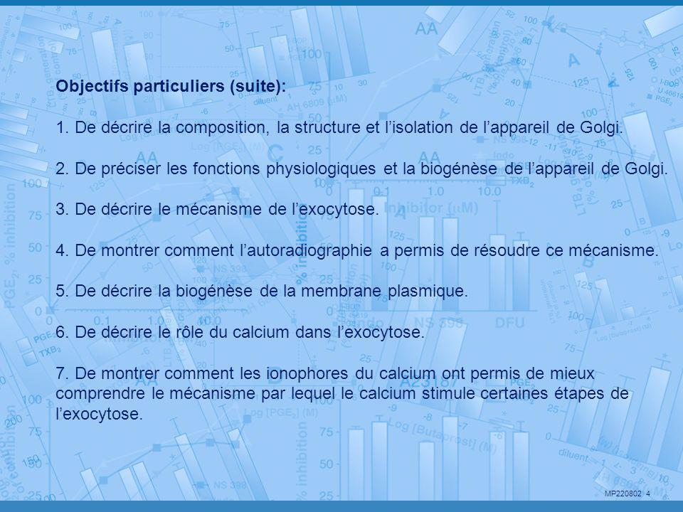 MP220802 25 Pompe péristaltique Liquide physiologique Ilôts de Langerhans Insuline Exemple de l'insuline 95% O 2 - 5% CO 2 Étude de l'exocytose par périfusion