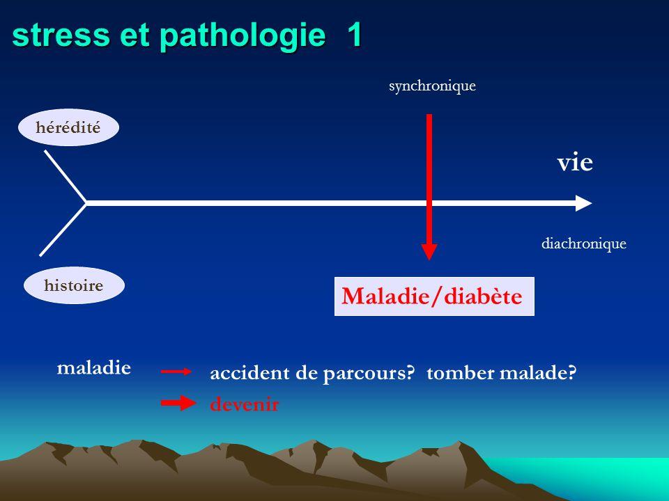 stress et pathologie 1 hérédité histoire vie Maladie/diabète synchronique diachronique maladie devenir accident de parcours? tomber malade?