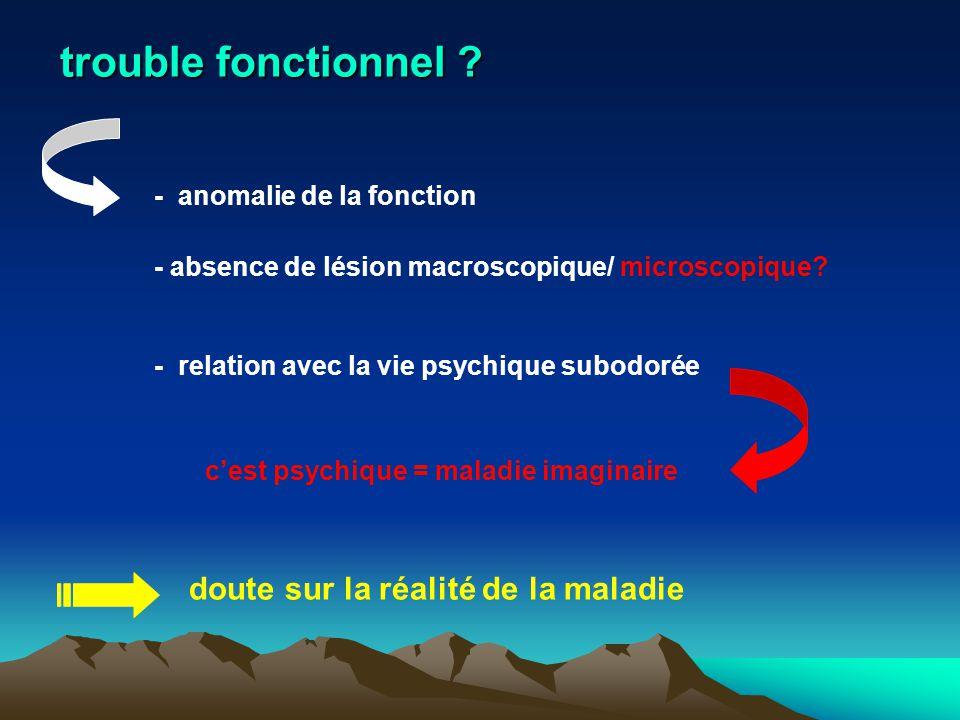 trouble fonctionnel ? - anomalie de la fonction - absence de lésion macroscopique/ microscopique? - relation avec la vie psychique subodorée c'est psy
