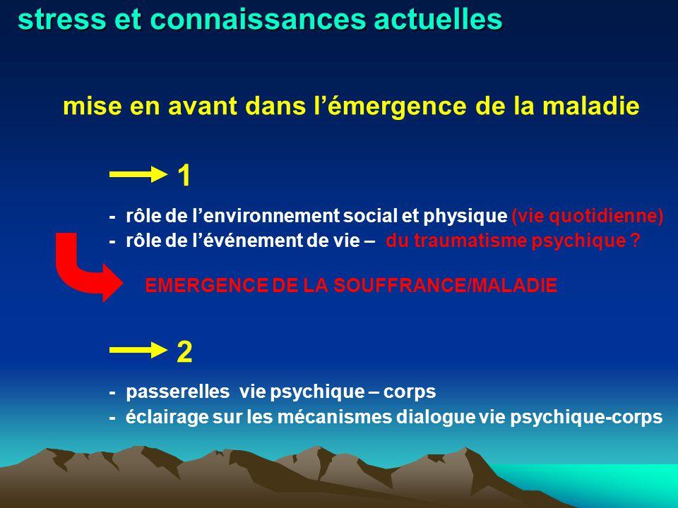 stress et connaissances actuelles mise en avant dans l'émergence de la maladie 1 - rôle de l'environnement social et physique (vie quotidienne) - rôle