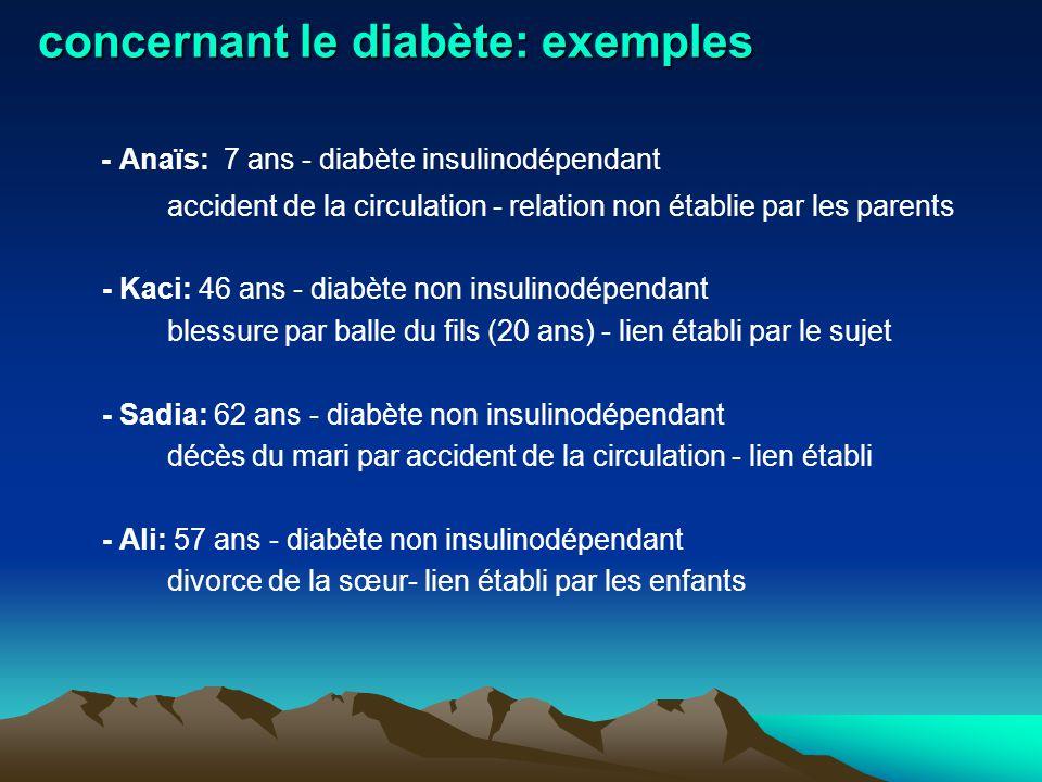 concernant le diabète: exemples - Anaïs: 7 ans - diabète insulinodépendant accident de la circulation - relation non établie par les parents - Kaci: 4