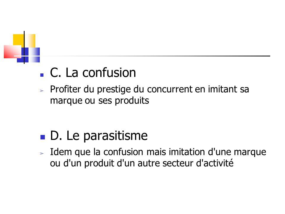  C. La confusion ➢ Profiter du prestige du concurrent en imitant sa marque ou ses produits  D. Le parasitisme ➢ Idem que la confusion mais imitation